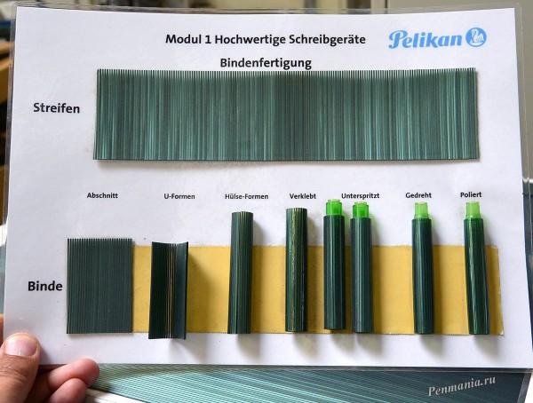 Pelikan Group: на производстве