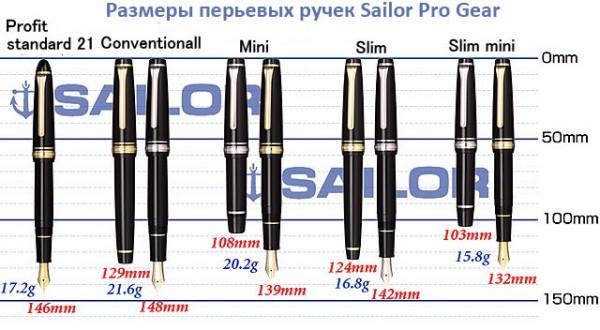 перьевые ручки Sailor Pro Gear